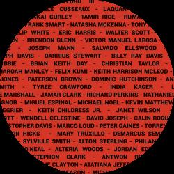 say-their-names-circle2